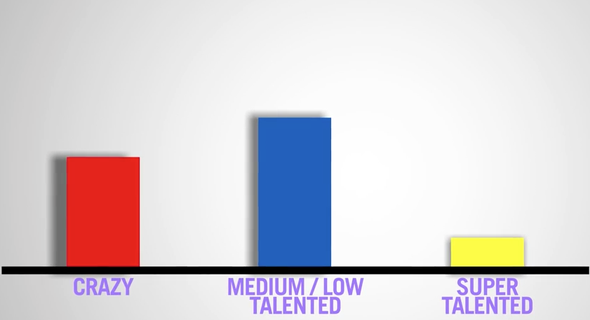 thnkr graph